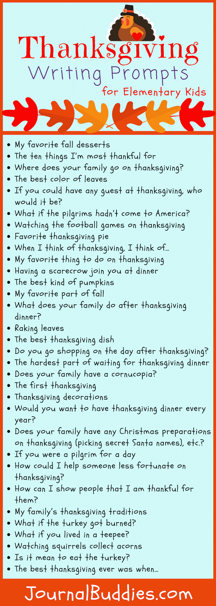 Thanksgiving Writing Prompts and Journal Ideas for Elementary Kids