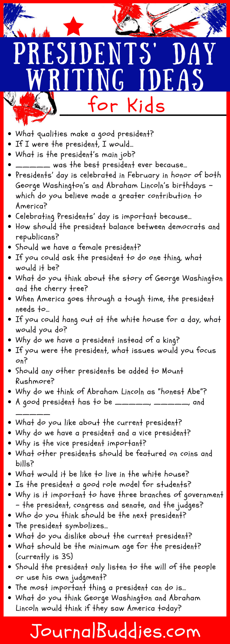These Presidents' Day writing prompts encourage students to think critically and evaluate the presidency as they write about their impressions of the office.
