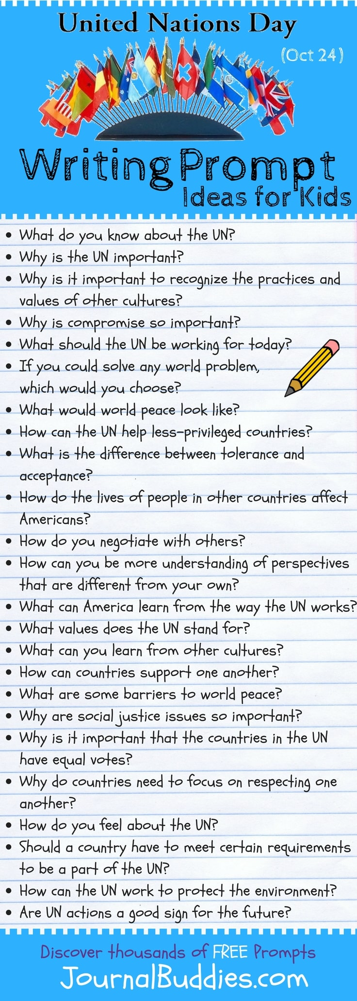 These writing prompts honor the UN's goals and ideals. Students will think about the importance of diversity, barriers to world peace, and the ways in which world issues affect them.