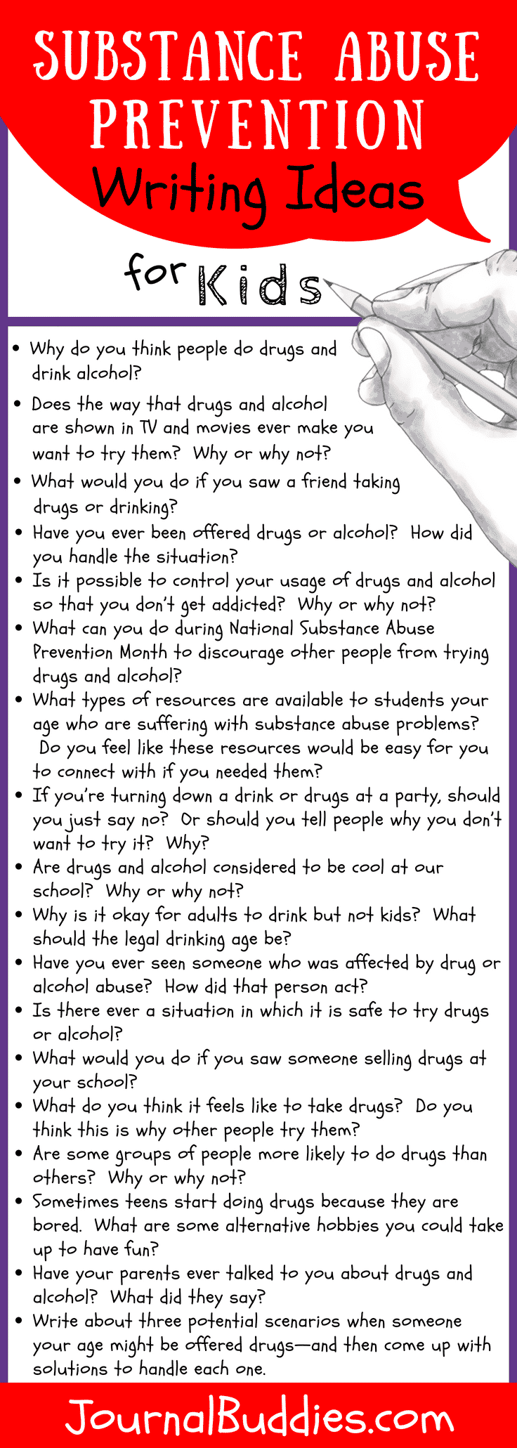 Use these journal prompts to get students thinking about their own beliefs on substance abuse and the best ways to protect themselves from peer pressure.