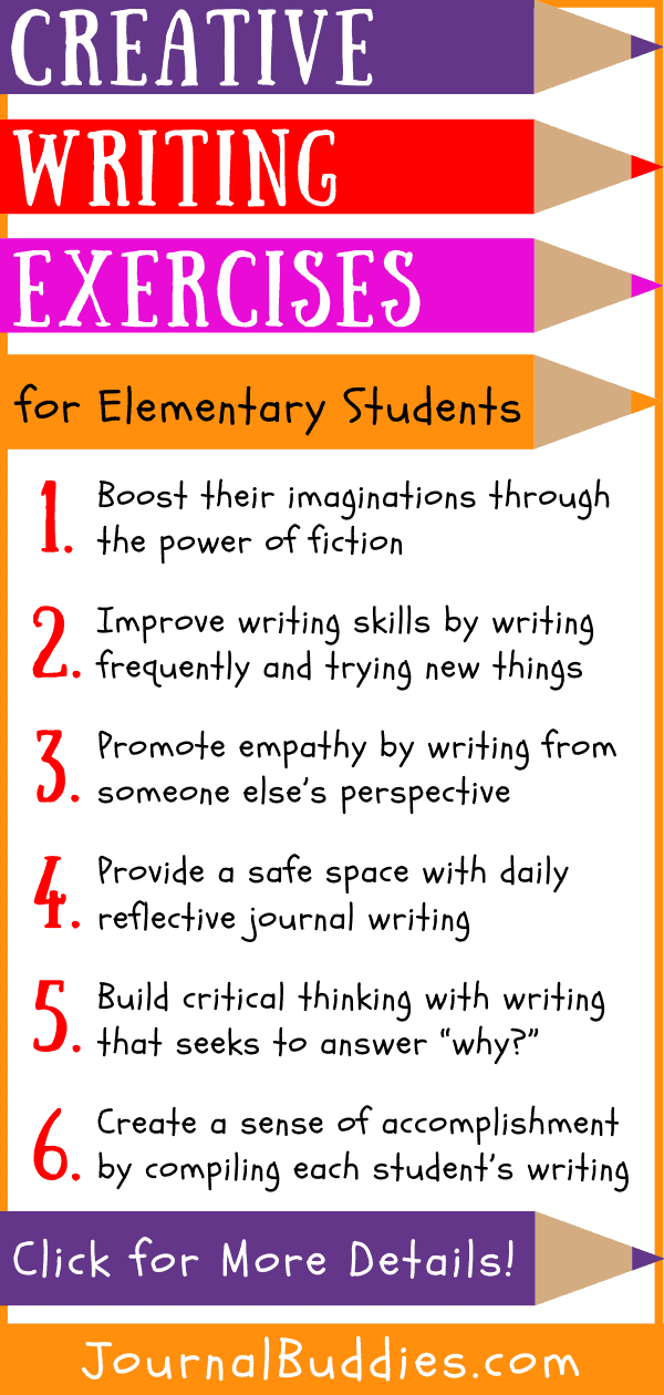 Elementary School Creative Writing Tasks