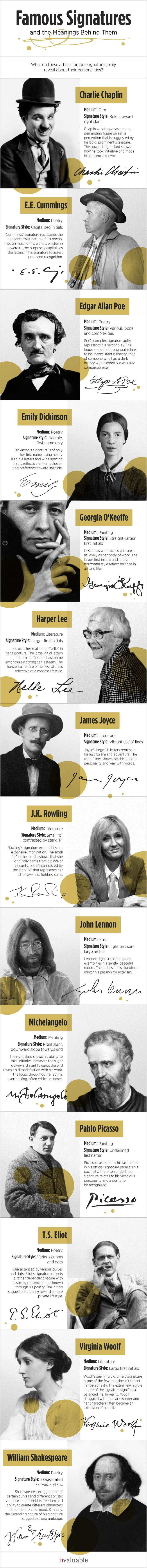 Handwriting Analysis: A Look at Some Famous Creatives Signatures