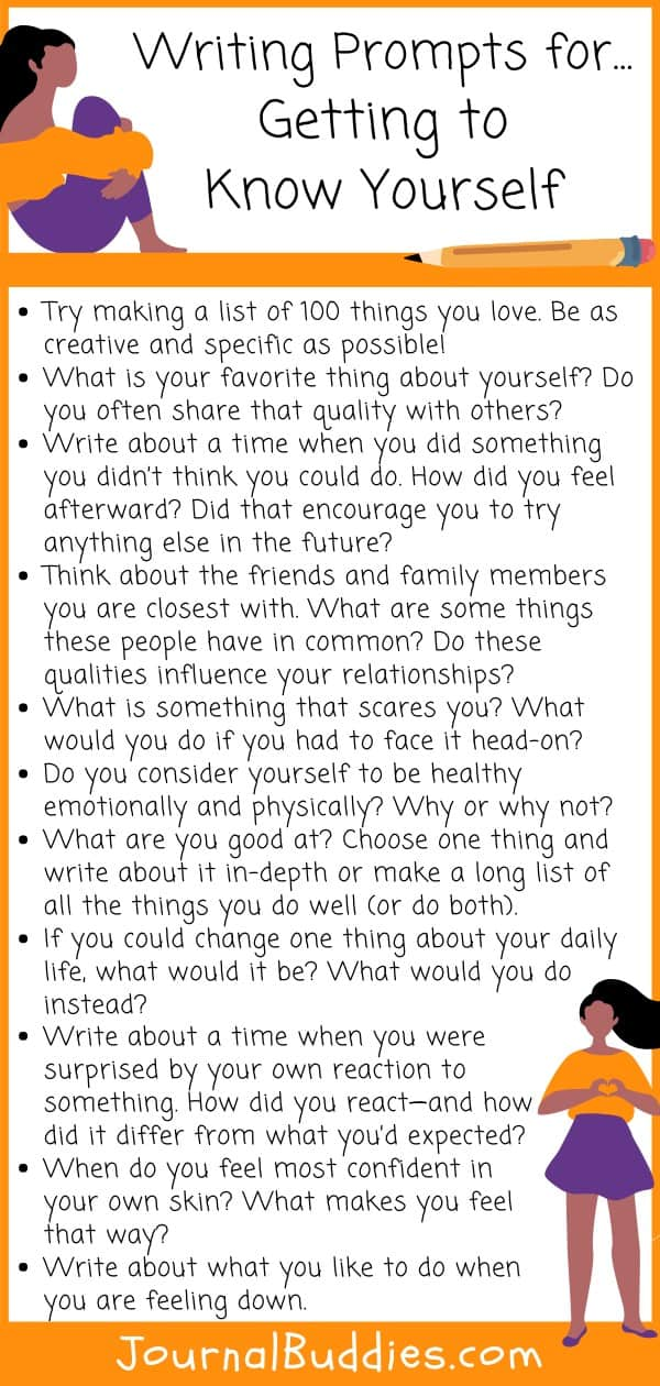 Writing Prompts for Getting to Know Yourself